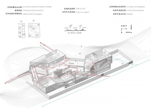 http://www.remixstudio.org/files/gimgs/th-165_remix studio - huzhou tea museum - 03.jpg